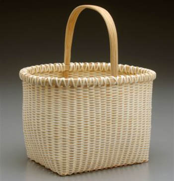 Miniature Fine Ashley Basket Kit